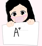 Miho's Report Card by SmoothCriminalGirl16