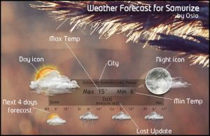 Weather Forecast for Samurize by xOslox