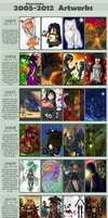 Improvement MEME 2012 by Shalinka