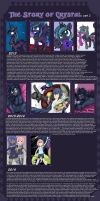 The Story of Crystal part 2 by Crystal-Secret