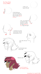 Side View Face Tutorial by CoralineCaroline