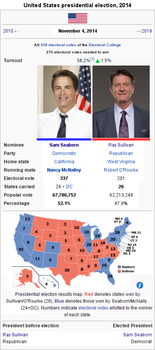 West Wing: 2014 Presidential Election by YNot1989