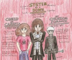Top Three Best Bands by Mister-Saturn