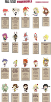 Final Fantasy Towergirls (Personal Faves Edition) by Sephiroth7734