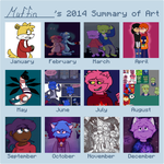 2k14 summary thing by SnailMuffin
