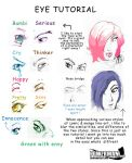 Anime Eye Tutorial by powerman2000
