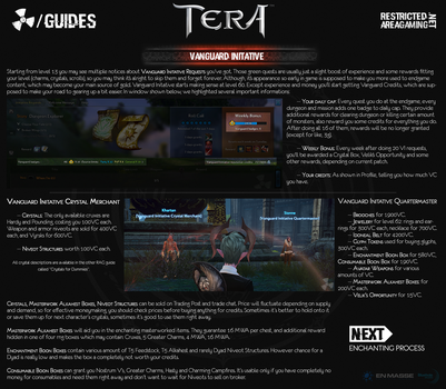 15 [TERA Guide] Guide to 65 Part I by yevvie