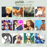 2012 Summary of Art by gem2niki