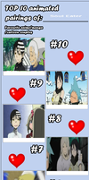 Top 10 Favorite Soul Eater Pairings by DrakkenlovesShego12