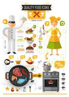 Food Infographic by kapreski