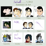 Art summary 2012 by purplenekomata
