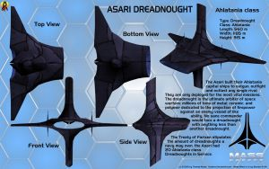 Asari Dreadnought Ahlatania class Overview by Euderion