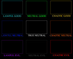 Blank Alignment Chart by DogPersonThing