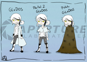 -GLaDOS Versions- by Nega-Lara