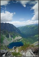 Tatra Mts VIII by Dark-Raptor