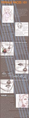 Female Face Portrait Drawing Tutorial by Phobos-Romulus