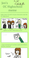 High School Meme: In Colour! by Youkah