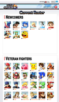 Smash Roster offical by birdman91