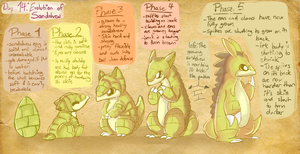 The Evolution of Sandshrew by PikaIsCool