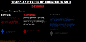 Teams and Types of Creatures No1:Demons by xXMoonlight-DarkXx