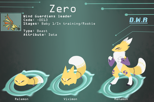 Zero - Renamon by Chigle