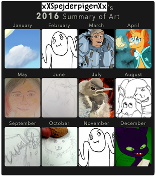 2016 Summary of Art by xXSpejderpigenXx