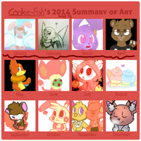 My 2014/2015 Summary of art by Cookie-fish