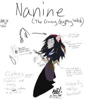 Nanine - The crazy gypsy witch by MimmiMe