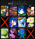 2015 Summary of Art by Zipo-Chan