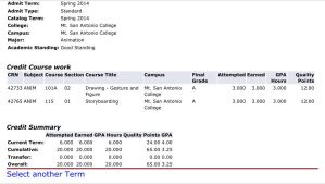 Check out my college final grades by Magic-Kristina-KW