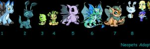 Neopets Adoptables by kittykansworde