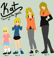 Kat Grows up : Base: by kittym96