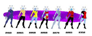 Thrala through the ages by Inspector97