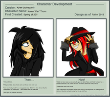 Character Development Meme .::Kar Thorn::. by xX-Icyhazard-xX