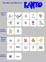 Most and Least Favorite Pokemon-Kanto by YingYangHeart
