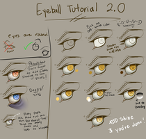 Fargo's Eyeball Tutorial 2.0 by Fargonon