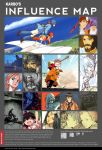 Karbo influence map by Karbo