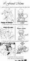 friend meme by chef-cheiro