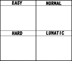Difficulty Levels Meme by accidias