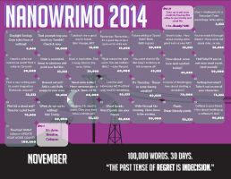 NaNoWriMo 2014 - Welcome to Night Vale (100k) by WalkingInDarkness737