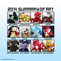 2014 Summary by MagnaStorm