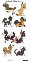 Pups to ~Laulerl3aby by MichelsAdoptions