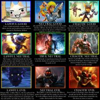 PlayStation Alignment by Playstation-Jedi