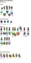 Ranger Force Adventure Two Character List by Wolf-Prince-Leon