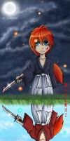 Kenshin:  past and future by duelme2