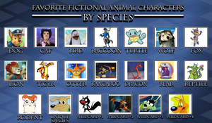 Favorite Fictional Animal Characters By Species by TheFoxPrince11