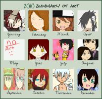 2010 Summary Meme by thejaguar9