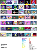 Fairy Odd Parents Season 9 Scorecard *In Progress* by Marioking9834