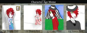 Character age meme by Boshedagh