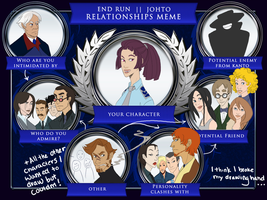 Iris Faye Lemarc: Relationship Meme of DOOM by Adcacai